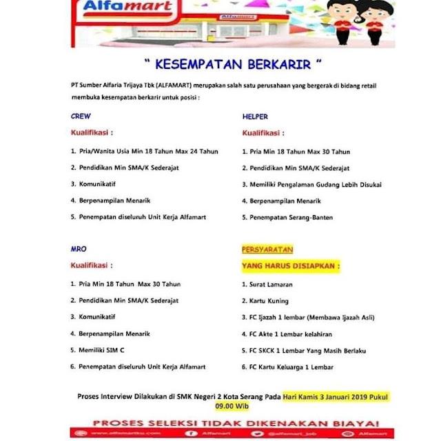 Lowongan Dc Alfamart Branch Serang Serangid