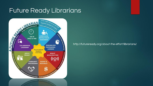 Are We Future Ready Librarians?