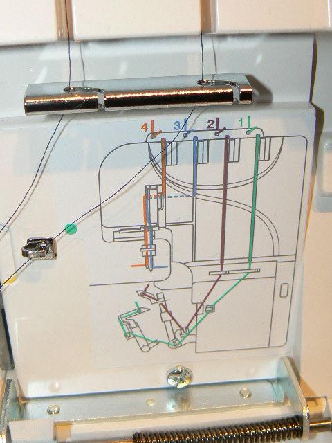 w6 wertarbeit n hmaschinen f r jeden overlock. Black Bedroom Furniture Sets. Home Design Ideas