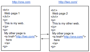Matematika di balik Search Engine