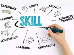 Skill+Development