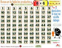 http://www3.gobiernodecanarias.org/medusa/eltanquematematico/tablas_septiembre/productos_p.html