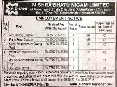 Mishra Dhatu Nigam Ltd Recruitment 2016