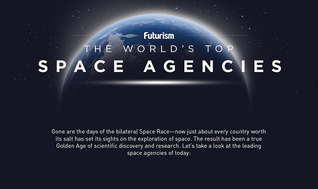 The World's Top Space Agencies