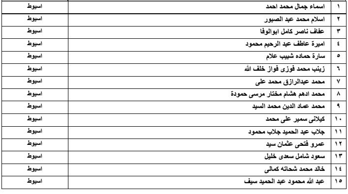 بالاسماء - تنبيه هام من النيابة الادارية للأسماء التالية من المتقدمين لشغل وظائف مسابقة النيابة الادارية بجميع المحافظات