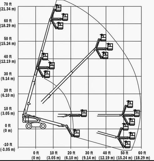 JLG Telescopic Boom Lifts 660SJ