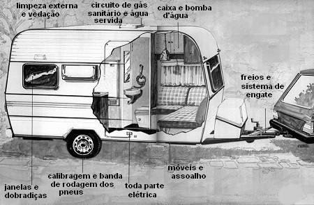 Trailer-II-Campingnatural-450
