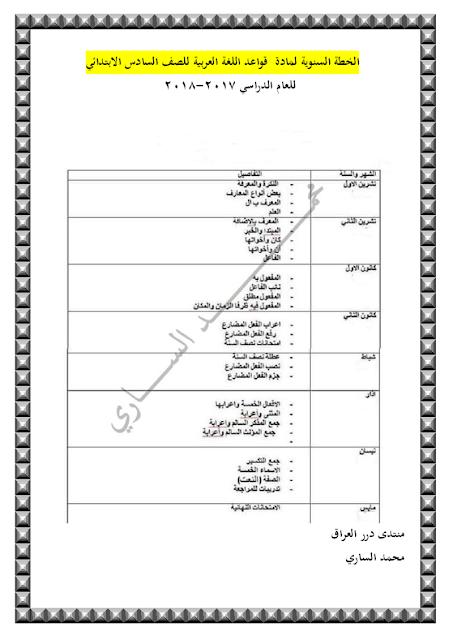 الخطة السنوية لمادة اللغة العربية للصف السادس الأبتدائي للعام 2018