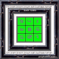 Mercury or Budh Yantra