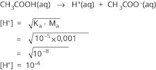 Pembahasan Soal kimia bab asam basa nomor 1