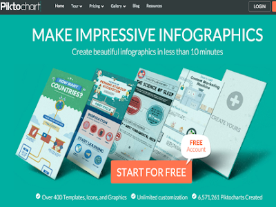 3 Excellent Chromebook Tools for Creating Educational Infographics