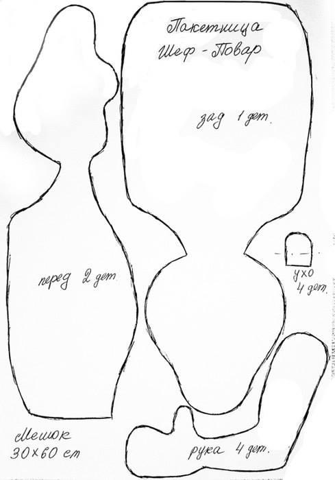 szmaciane lalki wzor
