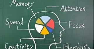 strategi Belajar efektif