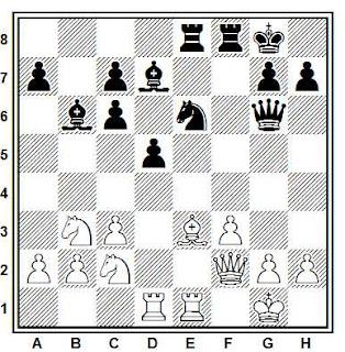 Posición de la partida de ajedrez Schmidt - Arnov (Correspondencia, 1972)
