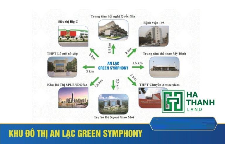 du-an-van-canh-an-lac-green-symphony