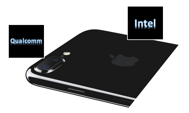 The new iPhone 7 and iPhone 7 Plus comes in two version of Modems Qualcomm and an Intel. Though all iPhones look the same, some iPhone 7-7 Plus use a Qualcomm modem, while others have an Intel modem.