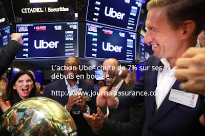 L'action Uber  bourse