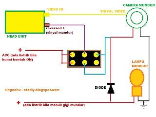 DIY : Modif jalur camera mundur agar bisa mode AUTO / ALWAYS ... Wiring Kamera Mundur on