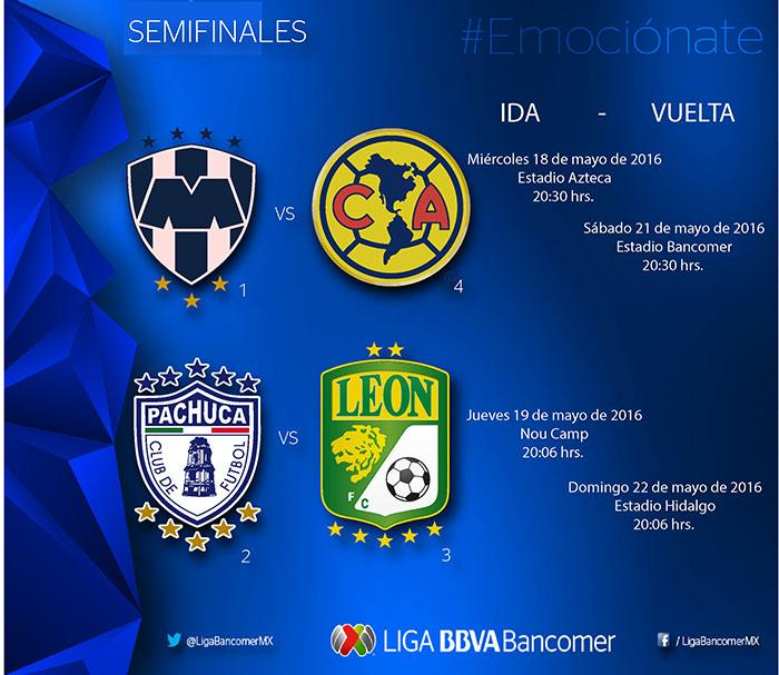 Calendario De Futbol 2016 Mex | Search Results | Calendar 2015