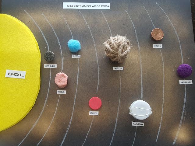 Sistema Solar DIY fácil y rápido