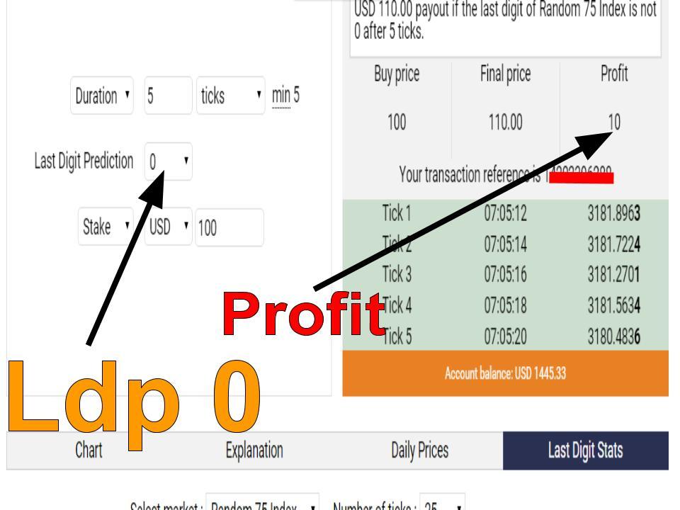 rumus trading binary digit