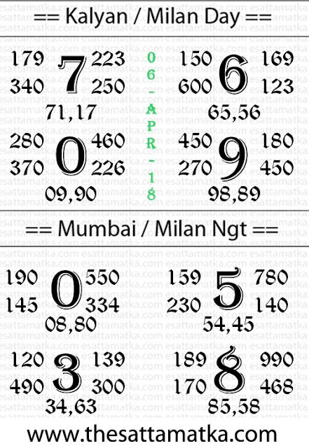 Satta Matka today astro prediction chart | 06-April-2018
