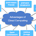 How Cloud Technology Is the Smarter than other
