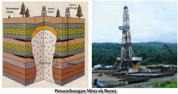 penambangan minyak bumi