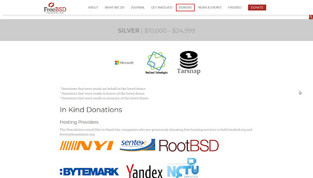 Patrocinadores do FreeBSD