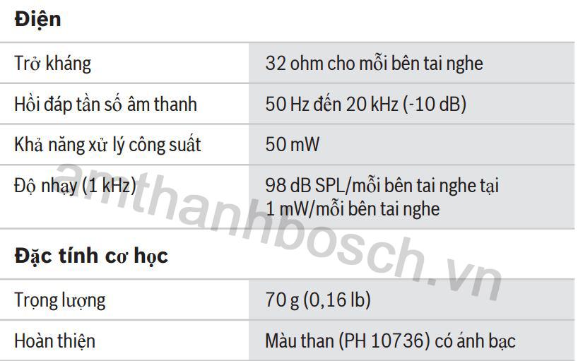 Thông số kỹ thuật tai nghe nhẹ LBB 3443