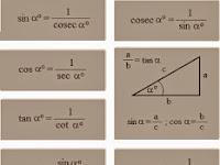 Tips Cara Mudah Menghafal Rumus Trigonometri Sudut Ber-relasi