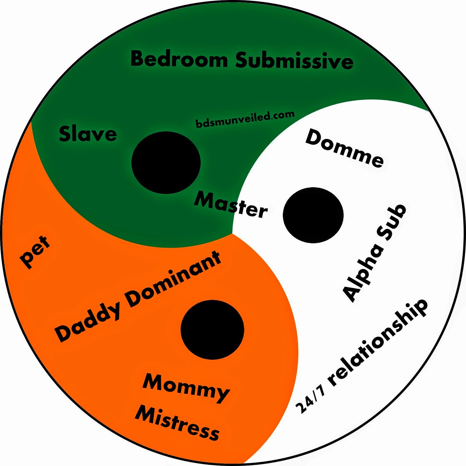 Titles Classification in BDSM