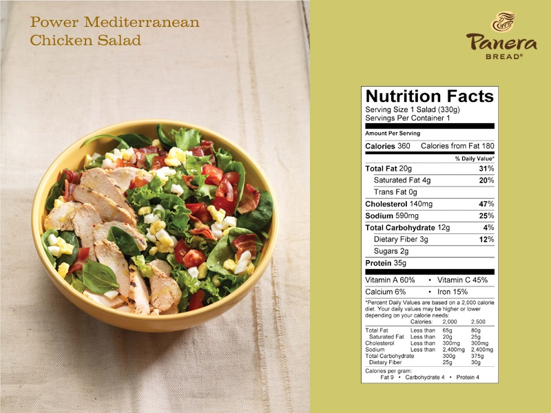 Greek Restaurant Nutrition