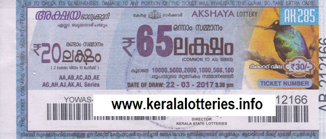 Kerala lottery result of Akshaya _AK-284 on 15 March 2017