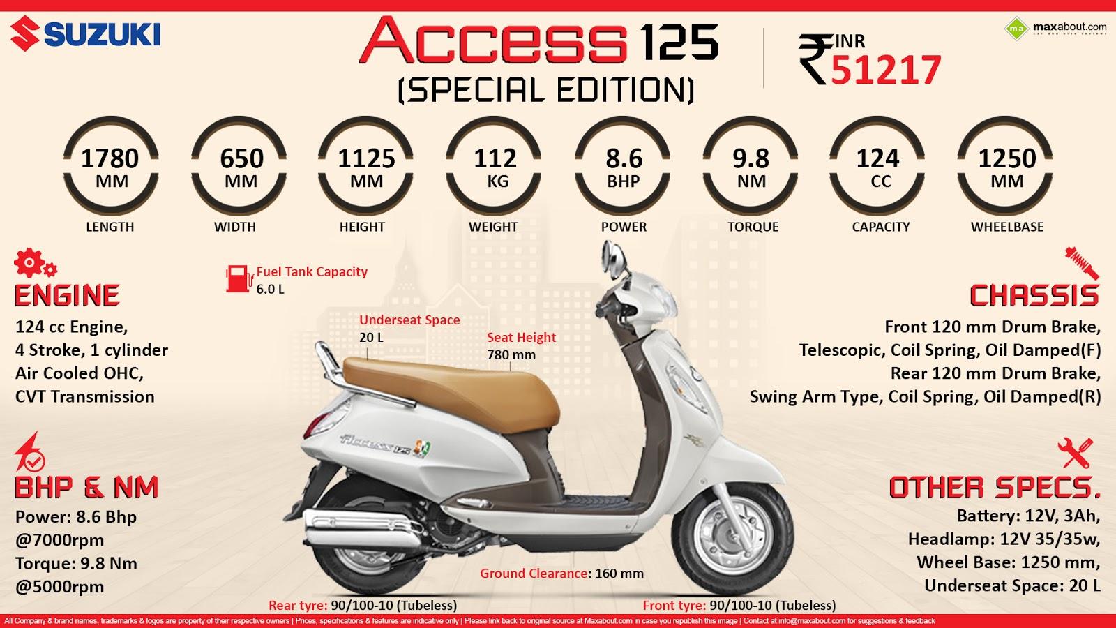 suzuki access 125 special edition disc images