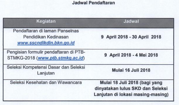jadwal pendaftaran stmkg