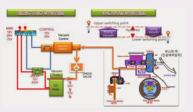 fabrik simulation 24v beispiele