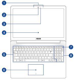 ASUS ZenBook Pro UX501VW Top View