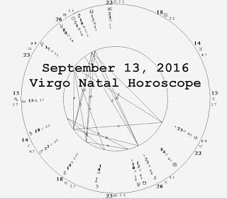 Virgo September 13 2016 Natal Horoscope Chart