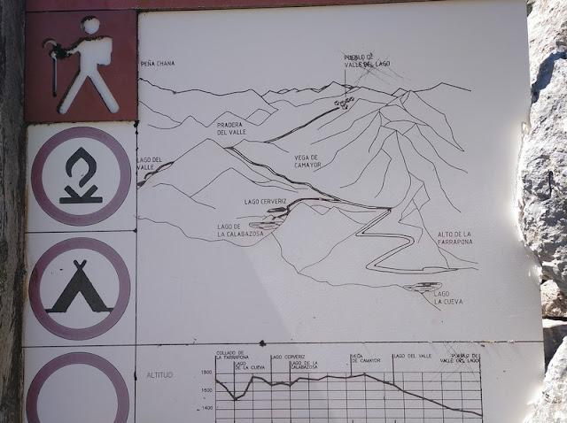Detalle del sendero y perfil de altitud de la ruta