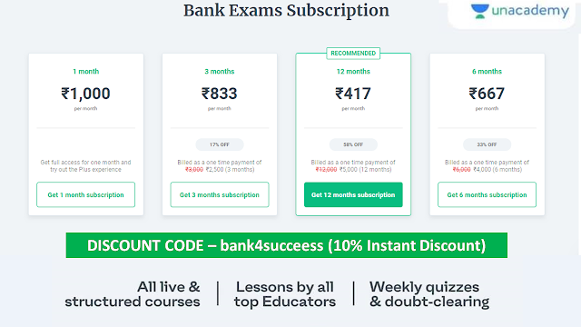 Unacademy Plus Bank Exam Subscription