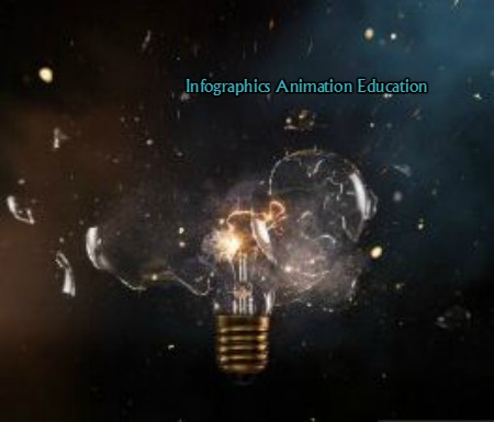 Online Education Courses of Infographics Animation Training in 2019