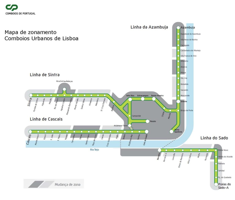 mapa da cp lisboa Tudo sobre Sintra: CP anuncia novo zonamento tarifário nos  mapa da cp lisboa