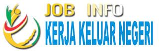 Tempat Pendaftaran TKW di Jawa Barat