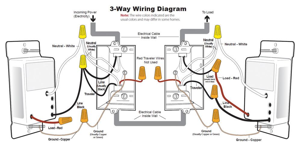 Lutron Switch Wiring Diagram - Wwwcaseistore \u2022