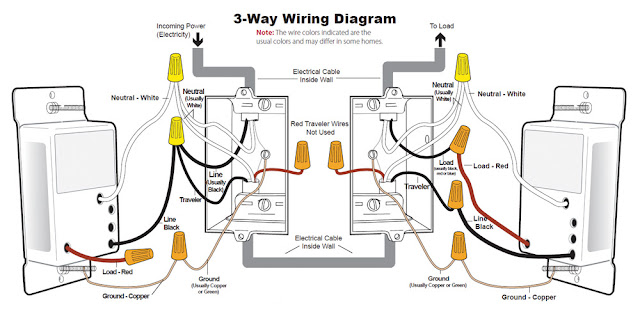 3 Ways Dimmer Switch Wiring Diagram Non Stop Engineering