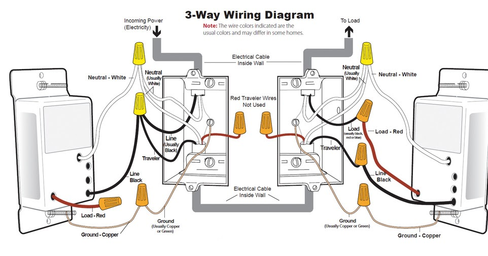 Single Pole Dimmer Lutron Wiring Diagram