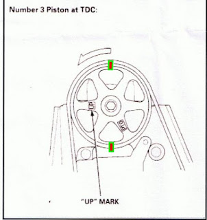 sincronizar-piston-3