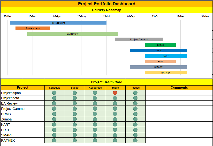 Project portfolio template excel free download free for Pmo dashboard template