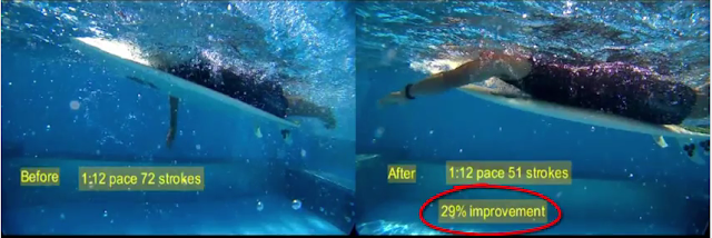 Underwater before/after photos from the High Performance Endless Pool at Surfing Paddling Academy